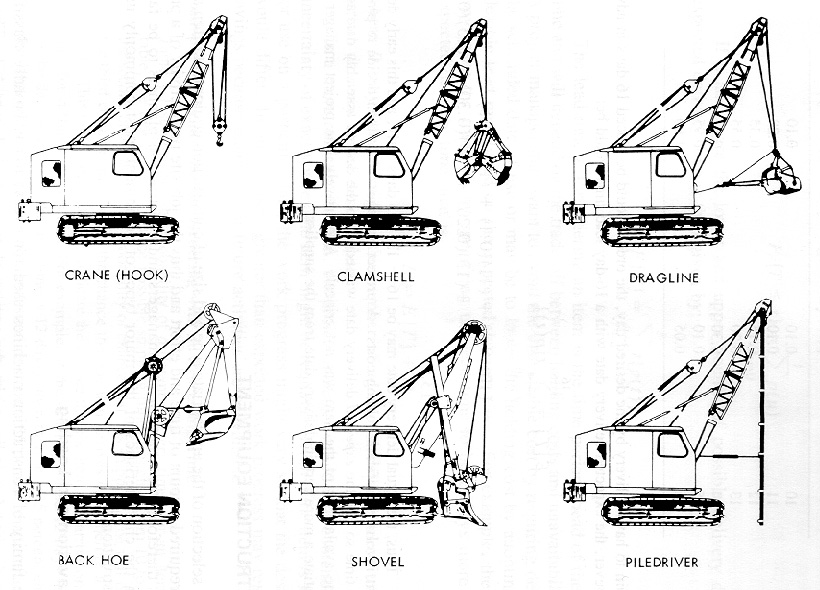 Figure 4-3 Typical Machines in the Crane-Shovel Family