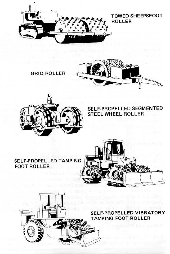Figure 4-4 Some Major Types of Compaction Equipment
