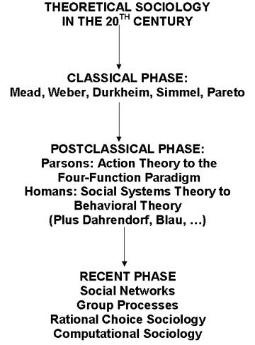 JoSS: Journal of Social Structure
