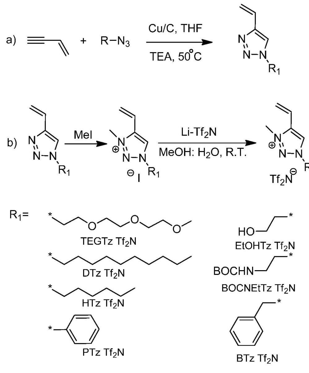 medium resolution of ionic monomers