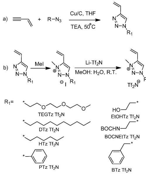 small resolution of ionic monomers