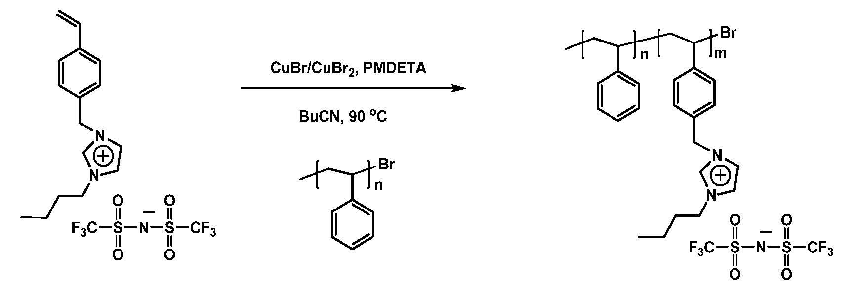 hight resolution of  monomer prior to polymerization allowed a controlled atrp to be conducted with a ratio of copper to initiator of 1 1 providing polymers with narrow mwd