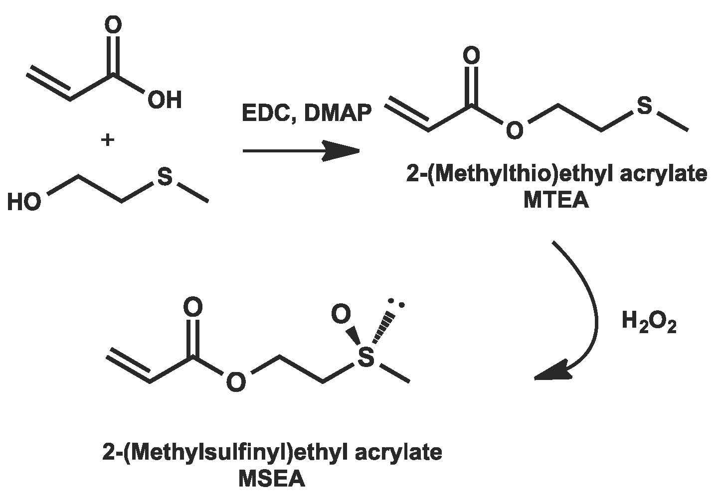 hight resolution of  85 2 methylthio ethyl acrylate mtae was prepared as shown in the following schematic and it could be directly polymerized and then oxidized to the