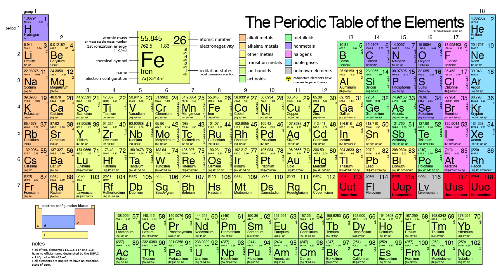 periodic_table_large.png (1719×941)