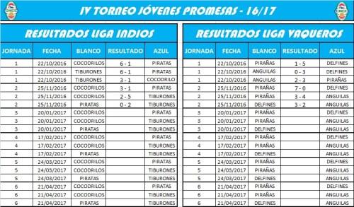 Calendario y resultados liga interna 4k