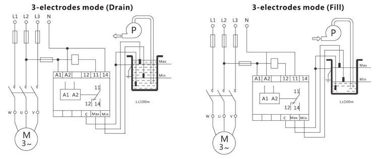China 10A AC220V Liquid Level Relay Manufacturers