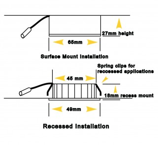 A Fluorescent Light Mounting Emergency Light Mounting