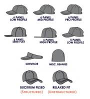 baseball cap crown types - cncaps