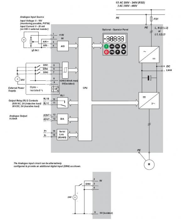 sinamics g120 control wiring diagram african elephant food chain siemens best image 2018 of plc library