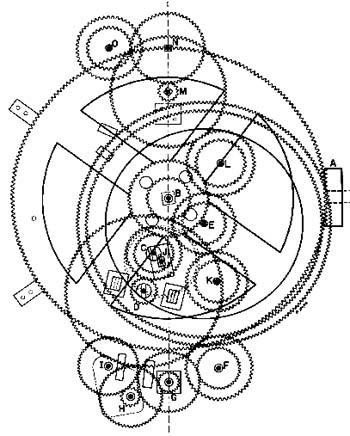 CNC Cookbook: Astronomical Clock