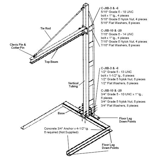 CNCCookbook: Shop Cranes