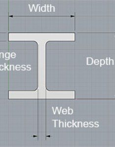 Steel  beam sizes wide flange also for beams hss channel and angle free calculator rh cnccookbook