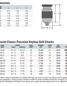Keyless chuck sizes also guide to drill chucks and holding twist drills rh cnccookbook