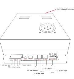 laser cutter power supply wiring diagram wiring diagram varlaser cutter power supply wiring diagram data wiring [ 1302 x 1191 Pixel ]