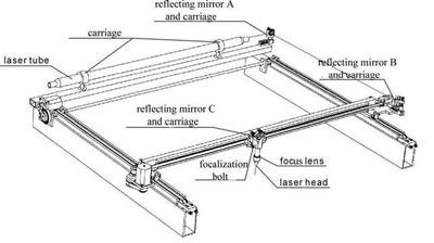 YHP-1325 Plasma cutting machine