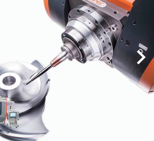 CNC Systems