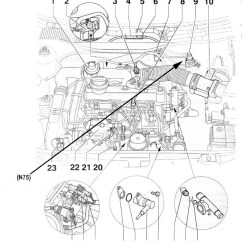 2001 Jetta Vr6 Vacuum Diagram Right Hand Palm Reading Need Help With Power Prob After 130km/h - Tdiclub Forums