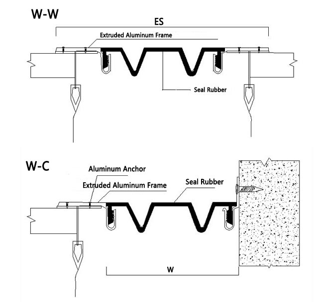 Curtain Wall Expansion Joint Detail