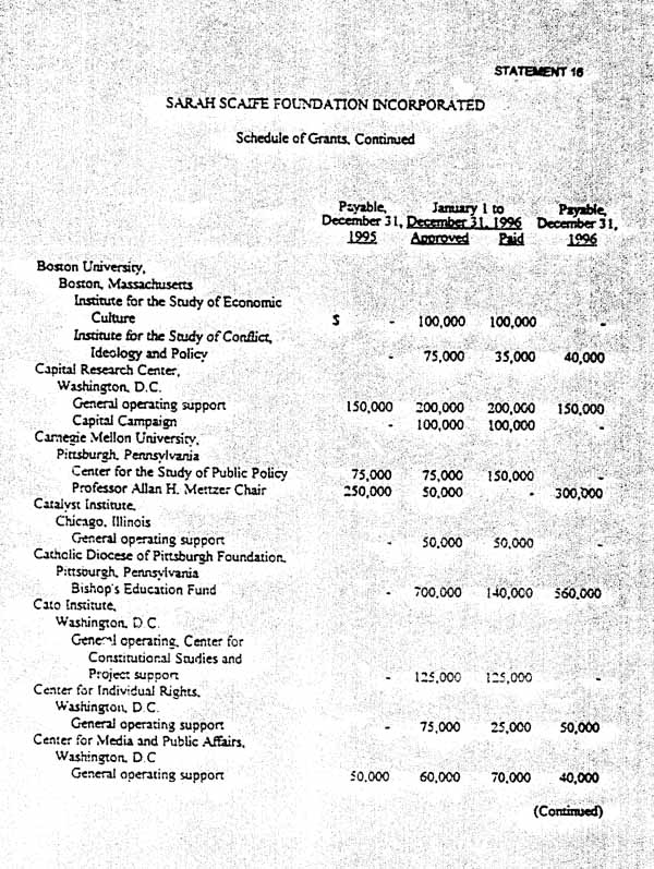 Grants From Scaife Foundations, 1994-1996