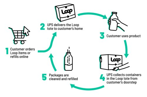 small resolution of loop flow chart