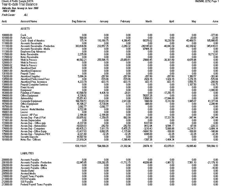 Clients & Profits X User Guide: Financials