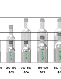 Aluminum wine bottle size chart also shining packaging rh cnshining