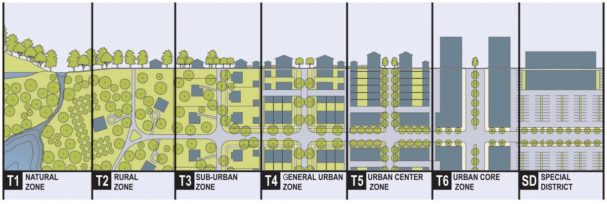 images urban planner in diagram ceiling fan with light wiring one switch diagrams for lights fans and 25 great ideas of the new urbanism cnu a version original transect six successional zones from nature to core special district by dpz