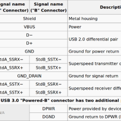 Usb Wiring Diagram Wikipedia 05 Dodge Neon Radio 3.0 Connectors And Receptacles Explained