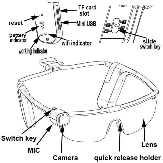 Wi-Fi Sunglasses with Action Camera based on Ambarella A5 SoC