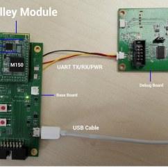 Tcp Three Way Handshake Diagram Canada Goose Decoy Spread Diagrams Ip Flow Get Free Image About Wiring