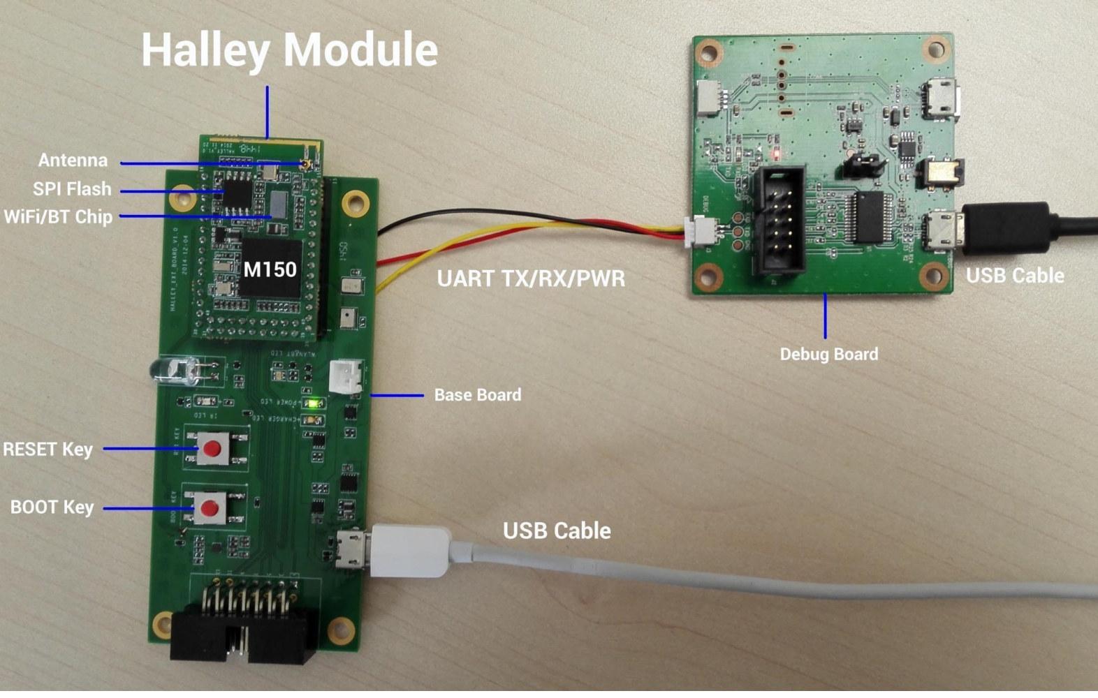 tcp three way handshake diagram 2000 ford focus alternator wiring ip flow get free image about