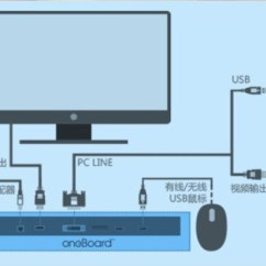 Mechanical Keyboard Wiring Diagram Outlet Switch Combo Oneboard Pro Is An Android Powered By Rockchip Connection