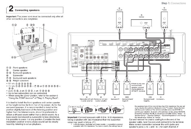 Onkyo TX-NR636 AV Receiver Setup and Audio Pass-through