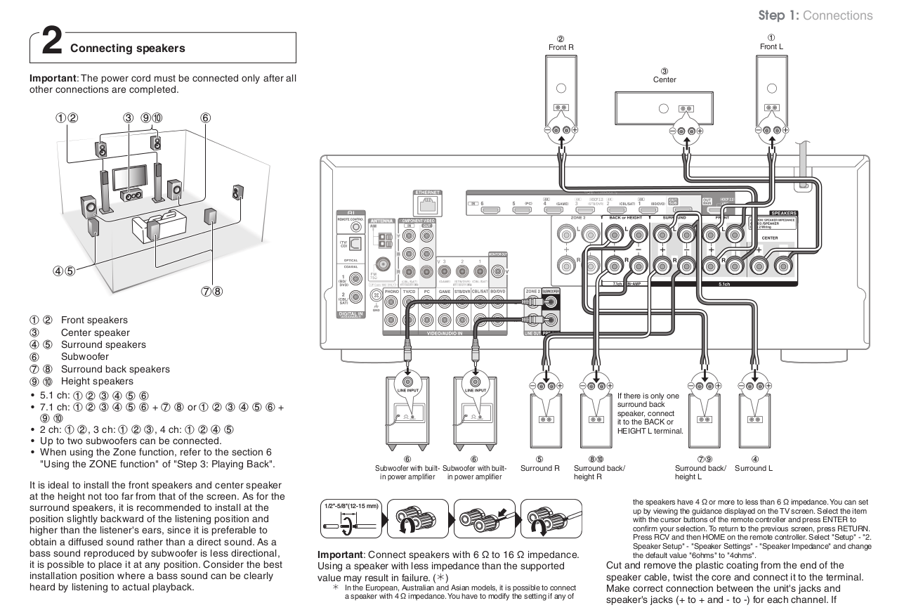 Onkyo Receiver Hook Up Diagram