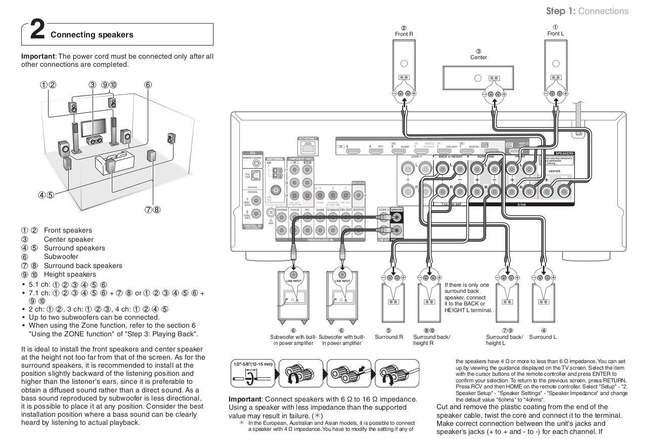 speaker ohm wiring