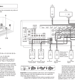onkyo wiring diagram wiring diagrams global onkio for home theater wiring diagrams [ 1277 x 868 Pixel ]