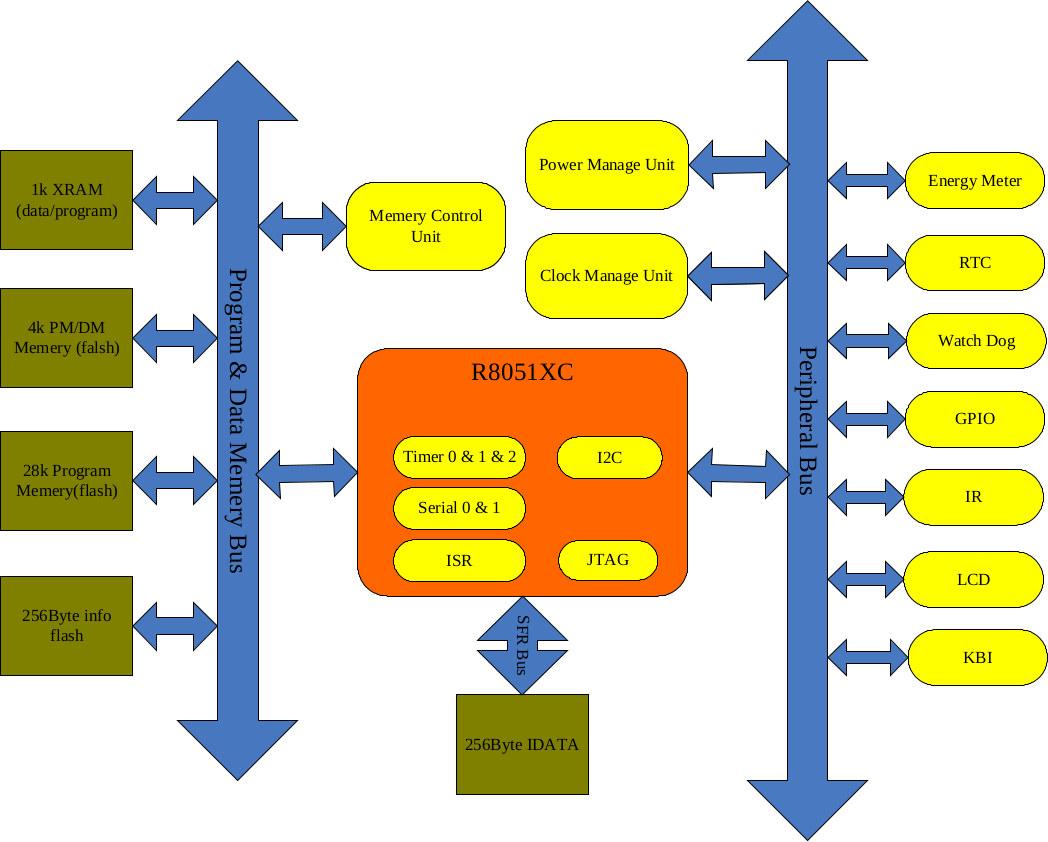 how to simplify block diagrams voltmeter gauge wiring diagram 2015 october page 10