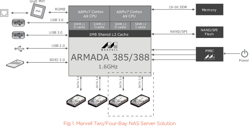 block diagram software