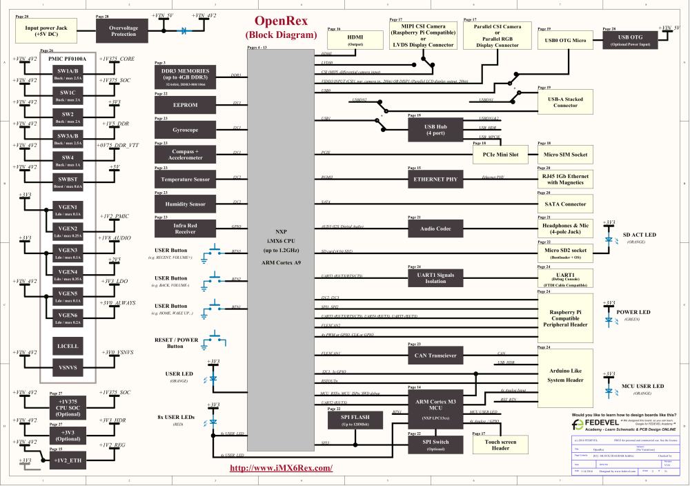 medium resolution of openrex block diagram click to enlarge