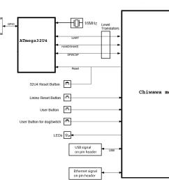 wiring diagrams also honeywell wi fi thermostat diagram honeywell th5220d1003 manual honeywell thermostat wiring [ 2504 x 1936 Pixel ]