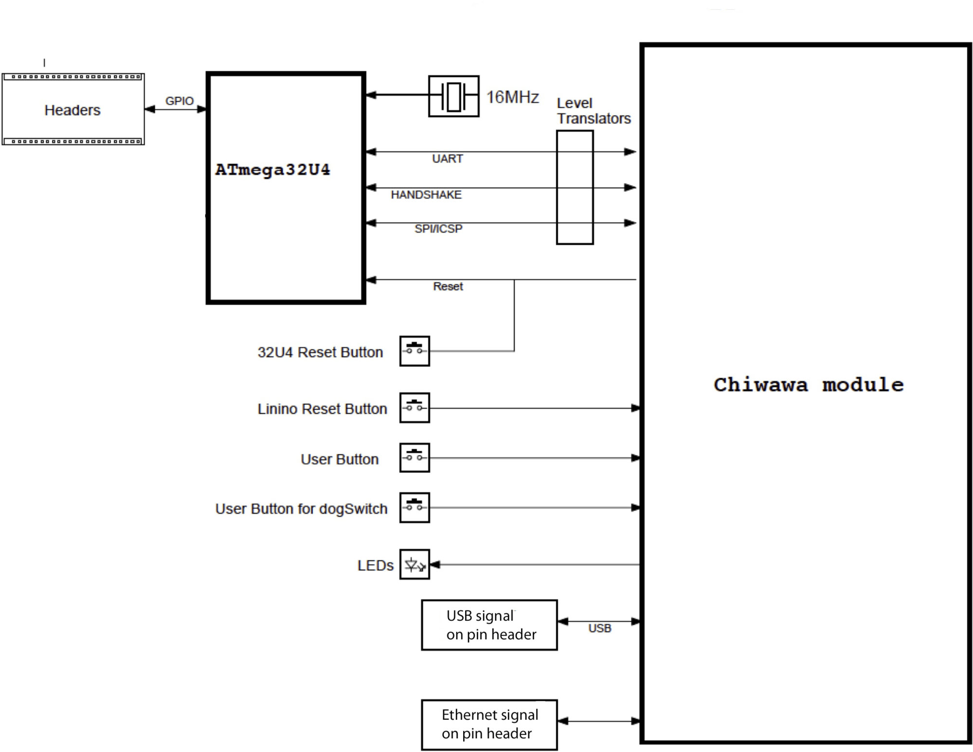 hight resolution of wiring diagrams also honeywell wi fi thermostat diagram honeywell th5220d1003 manual honeywell thermostat wiring