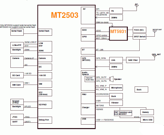 Shenzhen Alpha M009 Smartwatch is Powered by Mediatek