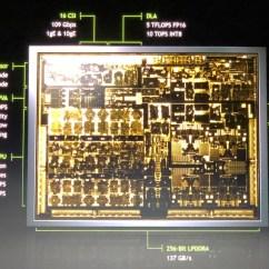 Software To Create Network Diagram 93 Mustang Alternator Wiring Nvidia Xavier Ai Soc Now Sampling, Drive Ix & Ar Sdks Announced