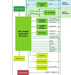 block diagram click to enlarge [ 1093 x 1225 Pixel ]