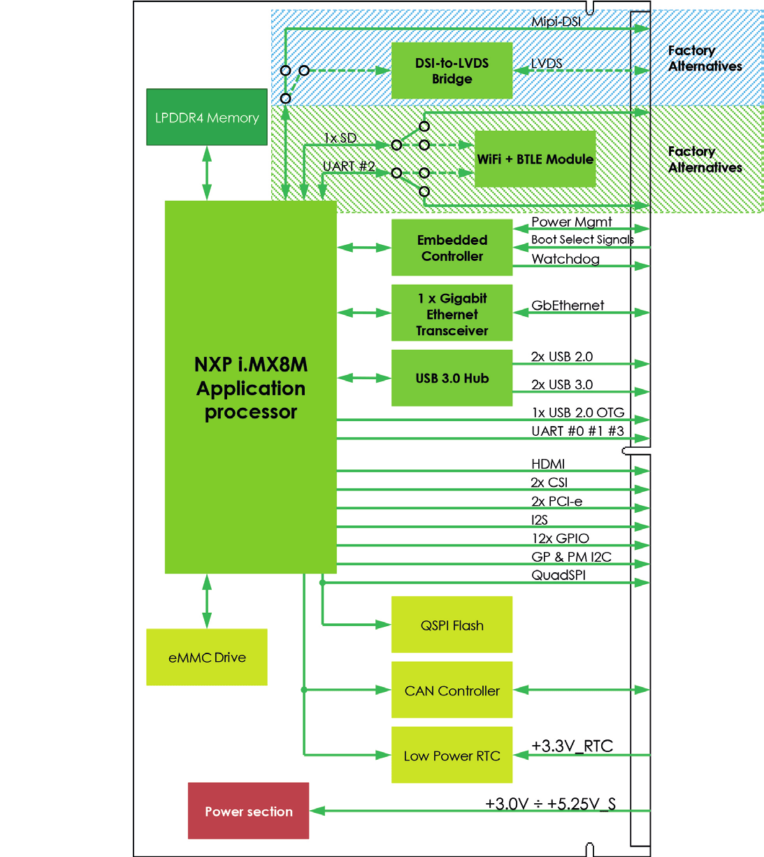 hight resolution of block diagram click to enlarge