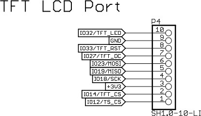 Wemos LOLIN D32 Pro ESP32 Board Supports TFT Displays
