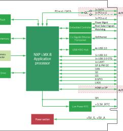 q7 c26 block diagram [ 1370 x 1182 Pixel ]