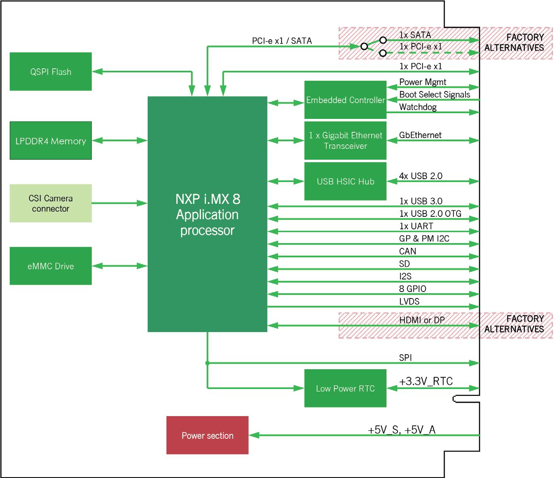 hight resolution of  q7 c26 block diagram