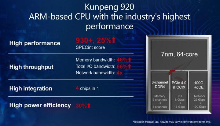 Huawei Kunpeng 920 is a 7nm 64-core Armv8 Server Processor