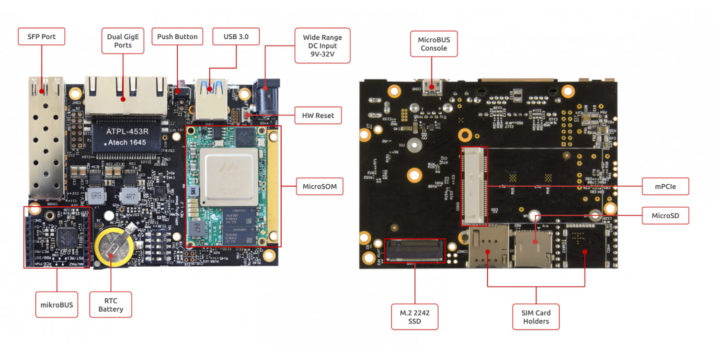 Compact 10GbE networking SBC
